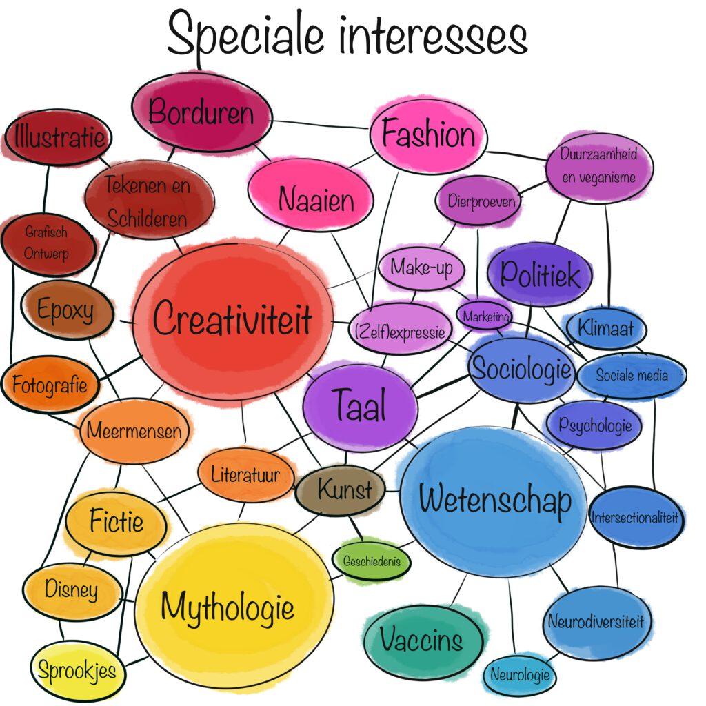 Autisme en speciale interesses